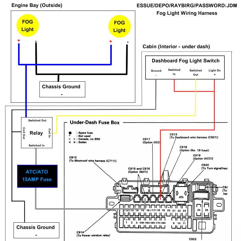2 91 civic wiring harness diagram wiring diagrams for diy car repairs how to wire fog lights to fuse box at bayanpartner.co